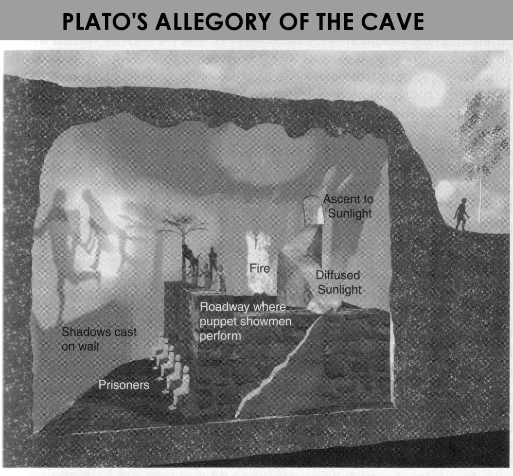 Inside Platos Cave  Allegory Of The Cave Plato